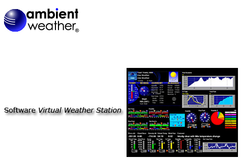 Virtual Weather Station